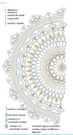 crochet mandala pattern The post appeared first on Tapeten ideen. So dekorieren Sie Crochet Doily Diagram, Crochet Mandala Pattern, Crochet Stitches Patterns, Crochet Chart, Crochet Doilies, Thread Crochet, Crochet Lace, Free Crochet, Doily Rug