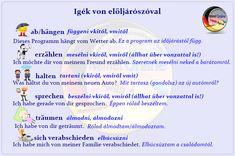 German Language, Animales, Deutsch, Languages, German