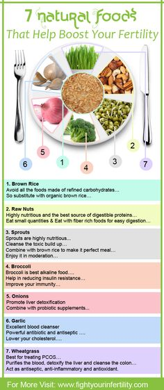 7 Natural Foods That Help Boost Your Fertility [Infographic]. Boosting fertility involves nutrition, cleansing, enhancing immunity and stress control… Here are seven foods to help you fight infertility…