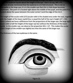 Bible Images, Eye Details, Byzantine Art, Orthodox Icons, Face Art, Exercises, Eyes, Drawings, Painting