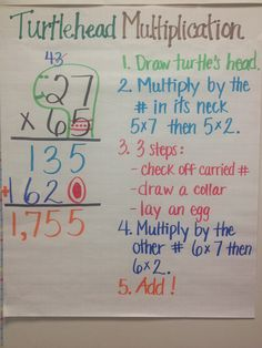 Great for the liddos struggling with multiplication. 2 Digit by 2 Digit Multiplication Turtlehead Method - Ms. Math Charts, Math Anchor Charts, Math Strategies, Math Resources, Math Tips, Fifth Grade Math, Fourth Grade, Sixth Grade, Grade 3