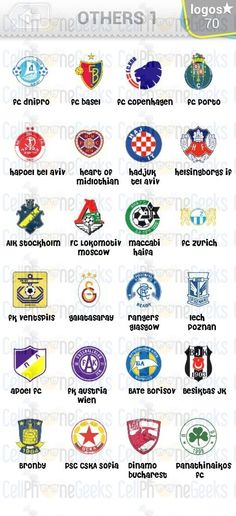 Level 7 – Logo Quiz Football Clubs Others 1 Answers