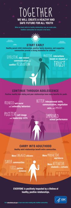 Teen Dating Violence Prevention Infographic|Dating Matters|Funded Programs|Violence Prevention|Injury Center|CDC