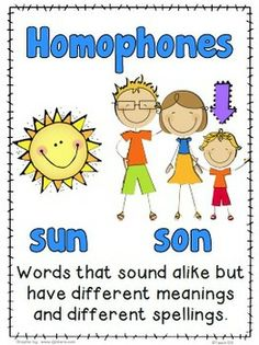 Spring Homophone Pairs Center: This packet comes with the following:  -Homophone definition sign -Directions and suggestions for differentiating the activity -48 word cards for making homophone pairs -3 recording sheets -1 homophone pairs - riddles -1 writing paper -Answer key (paid)