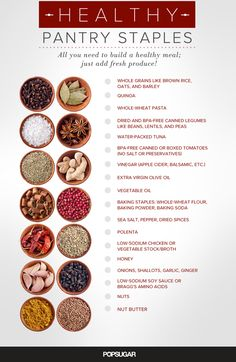 Basic Healthy Pantry Items