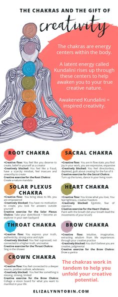 The seven chakras and their gift of creativity.- ... within the small awakenings we experience in our every day lives, there is something profound happening to our creativity. When the creative energy flows through a chakra and we engage with the qualities of that center, we are awakening new pathways to experience and work with the different aspects of the creative process. ...