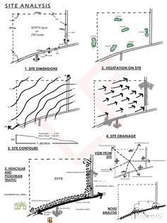 Super Landscape Concept Diagram Architecture Ideen – Super Landscape Concep… – Famous Last Words Blog Architecture, Site Analysis Architecture, Hospital Architecture, Architecture Concept Drawings, Cultural Architecture, Landscape Architecture, Biomimicry Architecture, Architecture Sketchbook, Architecture Diagrams