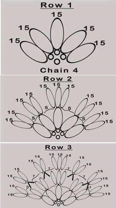 Patroon flower of life deel 1
