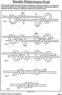 Great tutorial for a sliding knot ……………………………………… …. – Great tutorial for a sliding knot …………………………………… . – – Great tutorial for a sliding knot ……………………………………… …. – Great tutorial for a sliding knot …………………………………… . Jewelry Knots, Jewelry Crafts, Handmade Jewelry, Handmade Gifts, Knots For Bracelets, Bracelet Knots, Wish Bracelets, Diy Bracelet, Washer Bracelet