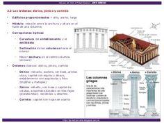 Arte Griego Acropolis, Macedonia, Camilla, The Expanse, Louvre, Exterior, Venus De Milo, La Paz, Pintura