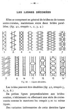 La dentelle aux fuseaux - Paulis - isamamo - Álbumes web de Picasa