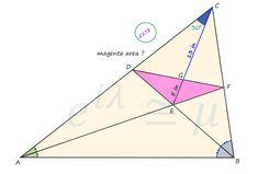 Love Math, Fun Math, Maths, Math Teacher, Teaching Math, Teacher Pay Teachers, Calculus, Algebra, Act Exam