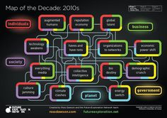 Map of the Decade  Go to www.rossdawson.com to download full-size version