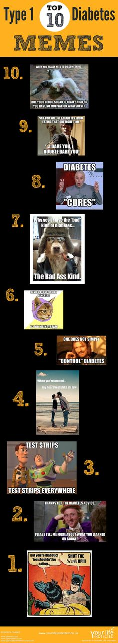 Top 10 Type 1 Diabetes Memes #diabetes #memes  I'll share this for my son!!  :P