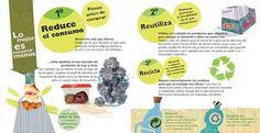 #Infografía El ABC de la #ecorresponsabilidad