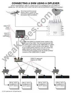 cable tv wiring diagrams you might prefer to run just a couple of, Wiring diagram