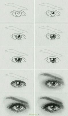 Eye step by step