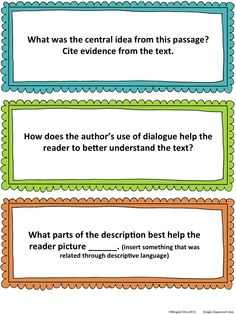 Reading Question Frames to Support Middle School Common Core - Use with a variety of texts throughout the school year $
