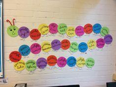 Bijvoeglijk naamwoord RUPS Spelling, A Blessing, Workshop, Language, Teacher, Education, Kids, Learning, Calendar