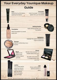 A simple guide to Younique products & their application