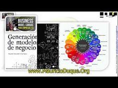 Palestra de mais de 2h sobre business model canvas em español.
