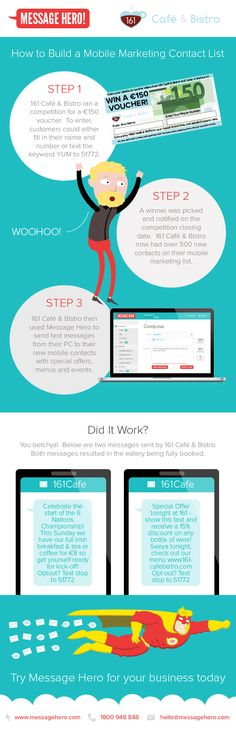 Infographic - - - How to run a competition to build a text message marketing list