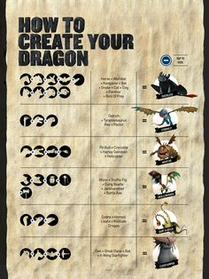 Ever wonder how Chris Sanders and Dean DeBlois came up with the individualistic characteristics for the dragons in 'How to Train Your Dragon'? This chart spills the secret animal inspirations for each and every dragon -- including Toothless!