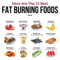 Must-see nutrition advice to produce any meal wholesome. Check out the quite smart nutrition pin-image reference 2132143231 today. Weight Loss Meals, Diet Plans To Lose Weight, Healthy Weight Loss, Losing Weight, Best Food For Weight Loss, Weight Loss Diets, Dr Oz Weight Loss, Healthy Smoothie, Healthy Snacks
