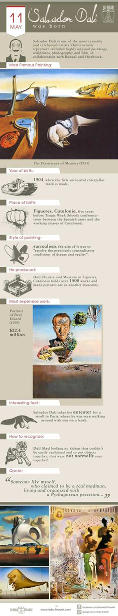 This week Art Date  | 11 May — Salvador Dalí was born.  Salvador Dali is one of…