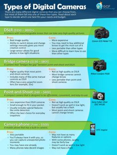 Types of Digital Cameras Cheat Sheet from SpaceDuck. The pros and cons of the different types of digital camera available. Photography Cheat Sheets, Types Of Photography, Photography Lessons, Photoshop Photography, Camera Photography, Video Photography, Digital Photography, Photography Basics, Professional Photography