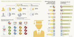 Colombia está al mismo nivel de Chile en años de escolaridad