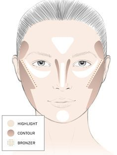 Have you been upset with your round face shape? Don't worry, there are few simple, easy tips that help you to achieve makeup tutorial for round face. Face Contouring, Contour Makeup, Kiss Makeup, Face Makeup, Contour Square Face, Contour For Round Face, Makeup Trends, Makeup Tips, Beauty Makeup