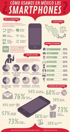 ¿Cómo usamos los smartphones en México? | Sin Embargo