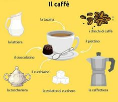 Italian Grammar, Italian Vocabulary, Italian Language, Learning Italian, Ds, Italy, Studio, Languages, Writing