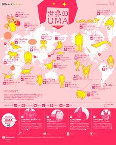 Map of UMA (Unidentified Mysterious Animal) Chart Design, Map Design, Book Design, Travel Design, Information Visualization, Data Visualization, Information Design, Information Graphics, Japanese Graphic Design