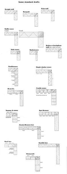 weaving drafts for a 4 shuttle loom Motifs Textiles, Weaving Textiles, Tapestry Weaving, Weaving Designs, Weaving Projects, Weaving Patterns, Inkle Weaving, Inkle Loom, Hand Weaving