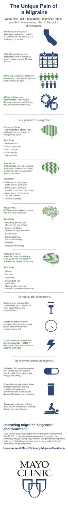 Migraines affect people in many different ways, often to the point of debilitation. #headacheinfographic