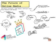 Sketchnotes Future of Online Media @maymann @mmccue @huffpost @Flipboard #WebSummit