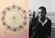 John Coltrane Draws a Picture Illustrating the Mathematics of Music (Physicist and saxophonist Stephon Alexander has argued in his many public lectures and his book The Jazz of Physics that Albert Einstein and John Coltrane had quite a lot in common.)