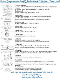 Deutsche Namen und Maße für englische Quilt Precuts - Inch zu cm - Jelly Roll, Honey Bun, Fat Quarter, Charm Pack etc.