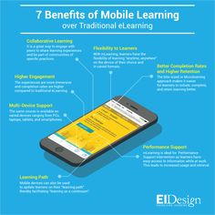 The infographic lists 7 benefits of mobile learning over traditional eLearning that will help you increase the effectiveness of your training.