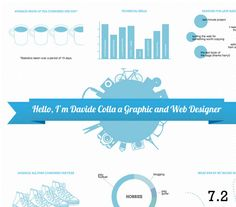http://idesignow.com/webdesign/excellent-chart-graph-examples-in-web-design.html  #publication