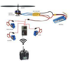 DIY Hardware Store Drone with Stabilized Camera | engen
