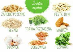 Nutrition, Health, Fitness, Tips, Food, Health Care, Essen, Meals, Yemek