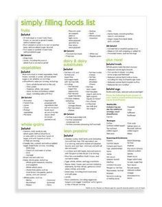 Simply Filling Foods List | Weight Watchers 2016: can download .pdf file from here — once on page, scroll down