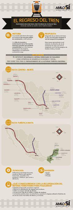 El regreso del tren a México