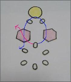 青で示したほうのテグスに、 ビーズ4mmA、丸小、ビーズ4mmB、丸小の順に通し、 Aで交差します。 Handmade, Design, Hand Made, Handarbeit