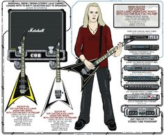 A detailed gear diagram of Alexi Laiho's Children of Bodom stage setup that traces the signal flow of the equipment in his 2006 guitar rig.