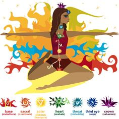chakra yoga-cleansing the chakras using a vinyasa flow.
