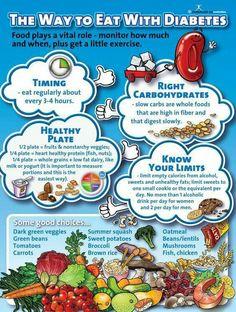 Diabetic Food List, Diabetic Tips, Diabetic Meal Plan, Diabetic Snacks, Diet Food List, Breakfast And Brunch, Diabetic Living, Healthy Living, Healthy Plate
